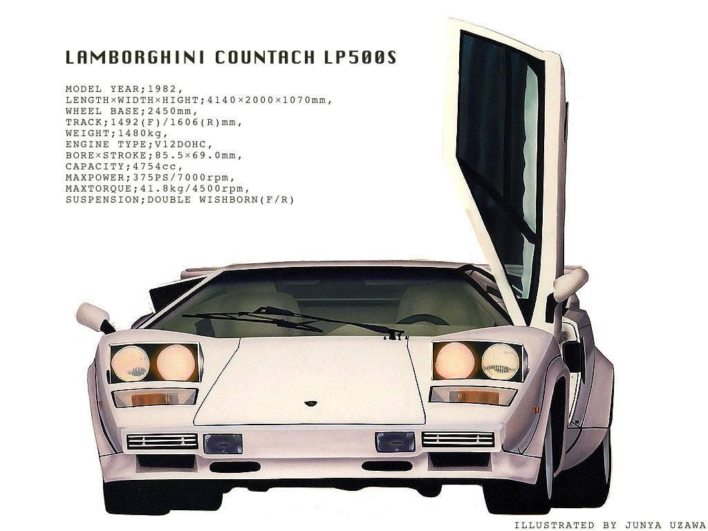 車/スーパーカーの絵:LAMBORGHINI COUNTACH LP500S